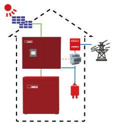 pv-storage-system-with-backup.png